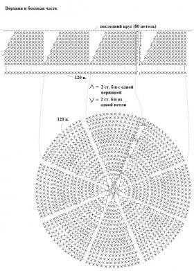 Кепка с козырьком - Схема 1