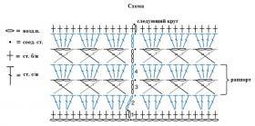 Шарф-хомут - Схема 1