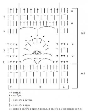 Болеро крючком фантазийным ажурным узором - Схема 1