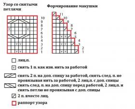 Шапка Козигн - Схема 1