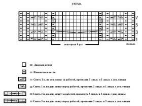 Подушка с узором косичка - Схема 1