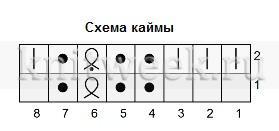 Шапка Килмин - Схема 1