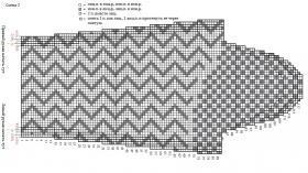Пуловер с теневыми и ажурными узорами - Схема 1