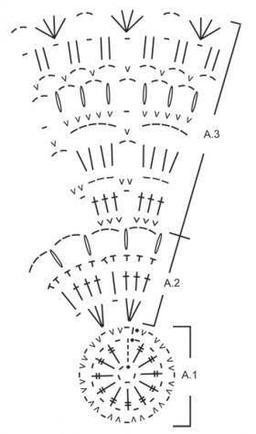 Полосатый круглый коврик крючком - Схема 1