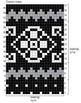 Жаккардовый шарф для мужчин спицами - Схема 1