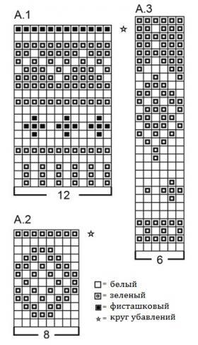 Гольфы северная жемчужина - Схема 1