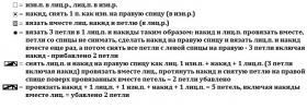 Свитер Осенний румянец - Схема 1