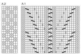 Шапка и снуд со жгутами - Схема 1