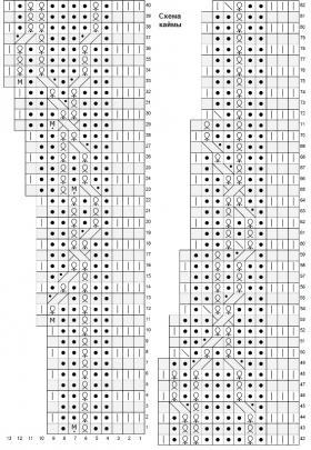 Шапка Килмин - Схема 2