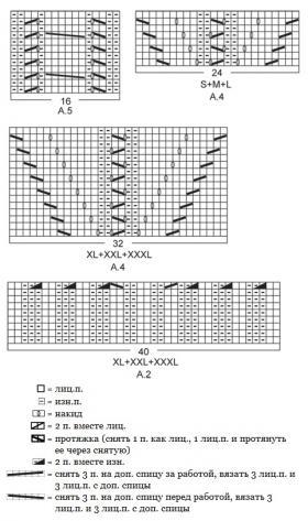 Двубортный жакет спицами на пуговицах - Схема 1