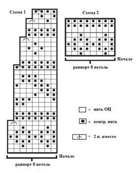 Жаккардовый комплект для ребенка - Схема 1
