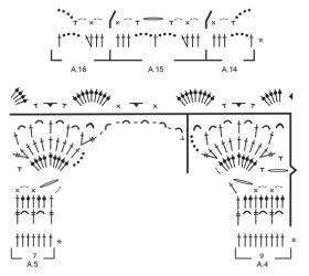 Пончо грациозная сирена - Схема 3