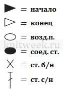 Абажур для лампы крючком - Схема 2