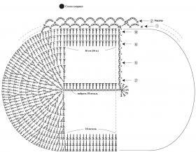 Овальный полосатый коврик - Схема 1