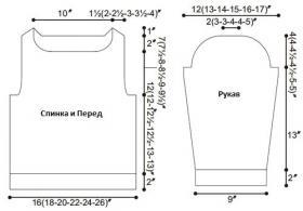 Укороченный пуловер с узором резинка - Выкройка 1