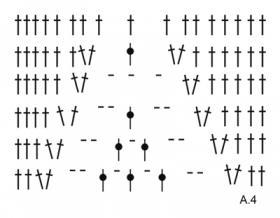 Топ Мандарина - Схема 2