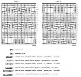Пуловер с узором из аранов (Для него) - Схема 1