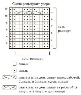 Мужской жакет спицами на молнии с жаккардом - Схема 1