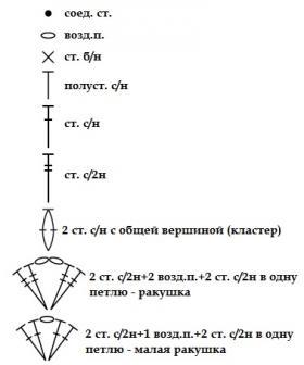 Шаль Гардения - Схема 1