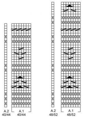 Кардиган Одета - Схема 3