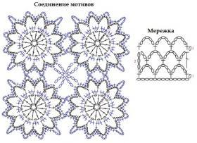 Туника солнечный луч - Схема 2