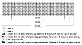 Носки Изольда - Схема 2