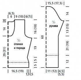 Короткий свитер со жгутами - Выкройка 1