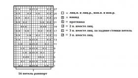 Туника с V-образным вырезом и ажурным узором - Схема 1