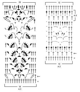 Платье Квинсленд - Схема 2