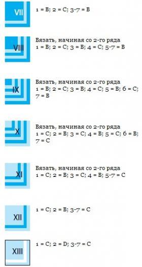 Графичное покрывало спицами из квадратов - Схема 2
