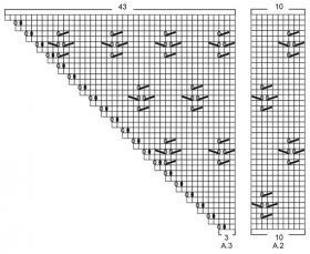 Джемпер Клубничный взмах - Схема 3