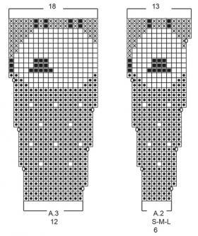Жакет Шип хэппинс - Схема 3