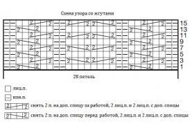Уютный плед со жгутами - Схема 1