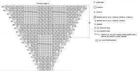 Ажурный треугольный платок - Схема 1