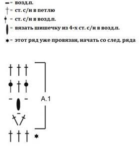 Плед Соня - Схема 1