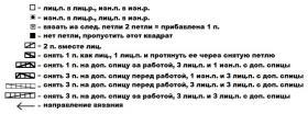 Пончо Аланна - Схема 1
