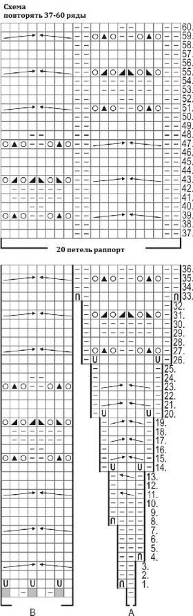 Туника с круглой кокеткой и ажурно-рельефным узором - Схема 2