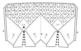 Кардиган Атлантида - Схема 2