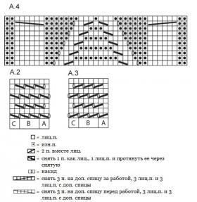 Джемпер спицами с ажурной сеткой и жгутами - Схема 1