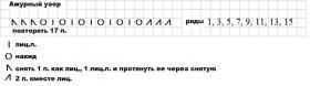 Топ Аальто - Схема 1
