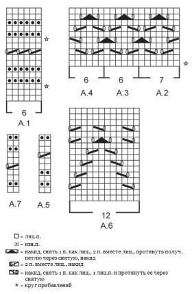 Джемпер спицами с укороченным рукавом и ажуром - Схема 1