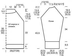 Пуловер с рукавом реглан полупатентной резинкой - Выкройка 1