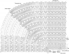Стильное пончо с бахромой - Схема 1