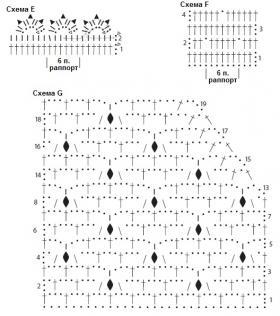 Крестильное платье и чепчик для малыша - Схема 5