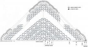 Треугольная шаль - Схема 1