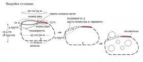 Белый козлик крючком - Выкройка 1
