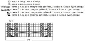 Кардиган Арендал - Схема 1