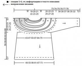 Свитер Исчезающие круги - Выкройка 1