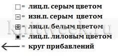 Свитер Олд Мил - Схема 1