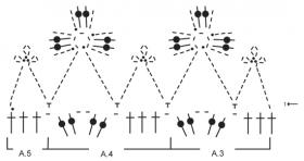 Ажурный шарф крючком с цветочной бахромой - Схема 2